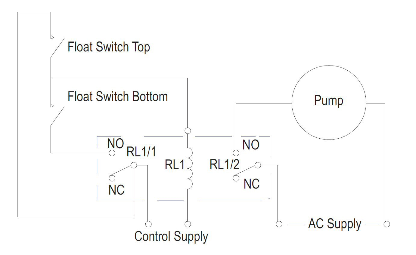 how to create a pump control circuit to automatically empty a tank it is advisable to fit a 375v bi directional transil across the relay coil terminals if the control voltage is 240v ac a 1a silicon diode in4006 should